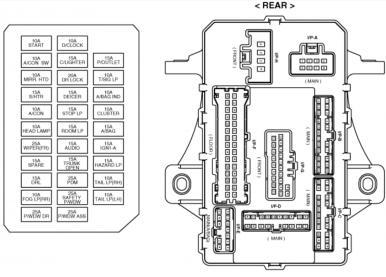 2010 Kia Forte Fuse Box Diagram bull Wiring Diagram For Free
