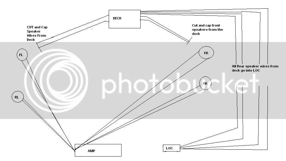 Loc Amp Wiring Diagram    Wiring Diagram